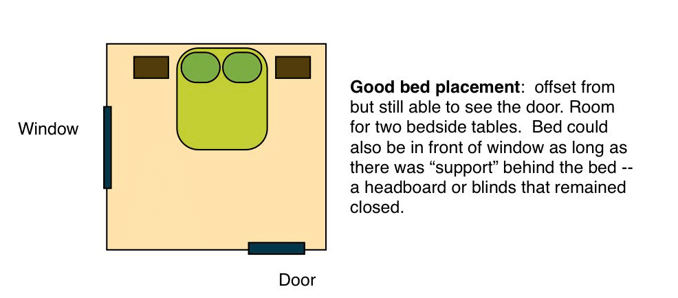 feng shui good bed placement