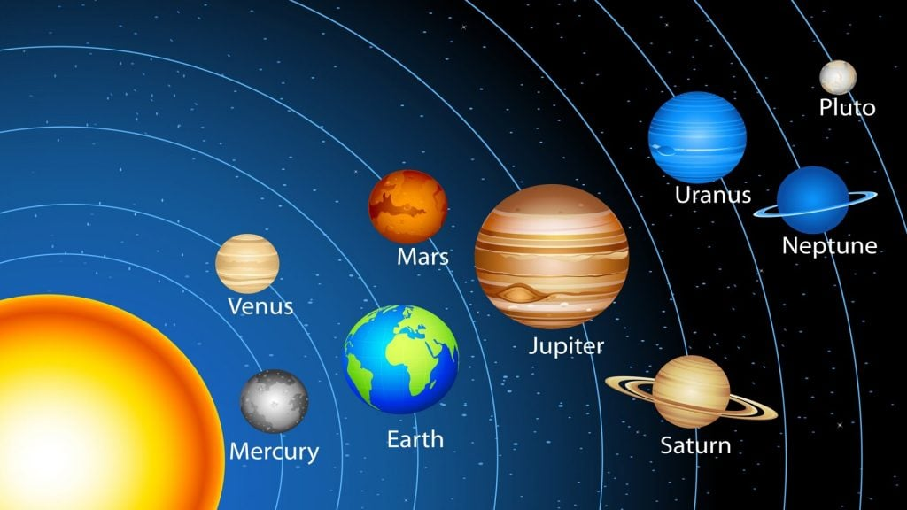 Exactly How Big is The Solar System? (Video) - Zesty Things